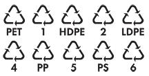 značky pro plasty